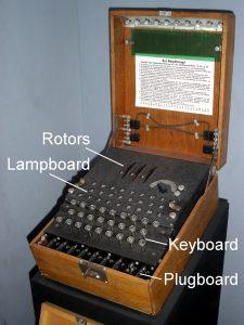 エニグマはタイプライターよりも分厚く重そうです。